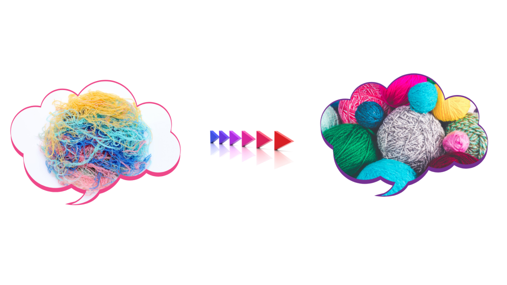 A thought bubble containing tangled yarn connected by an arrow pointing towards a thought bubble containing multi-coloured neatly wound balls of yarn